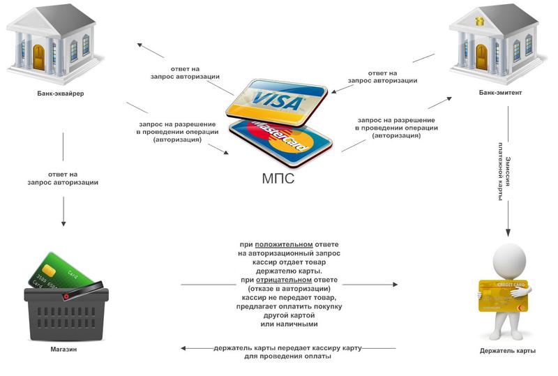 Обмен/Вывод/Ввод/WebMoney/Яндекс/QIWI/Сбербанк/Альфабанк