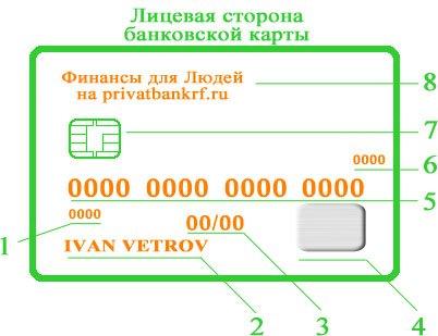 kak-oformit-kredit-vostochnom-banki