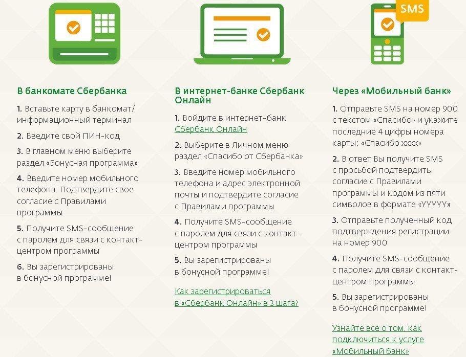 Изображение - Что такое кэшбэк на банковской карте сбербанка cashback-v-sberbanke-2