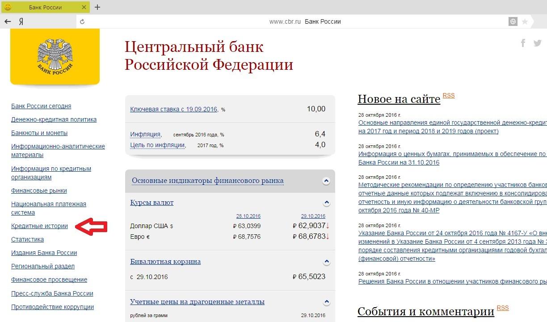 Оформить кредитную карту московский индустриальный банк