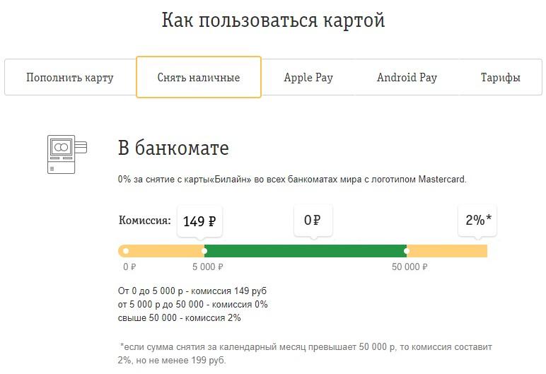 Обменять Payeer USD на Qiwi RUB - smart-payscom