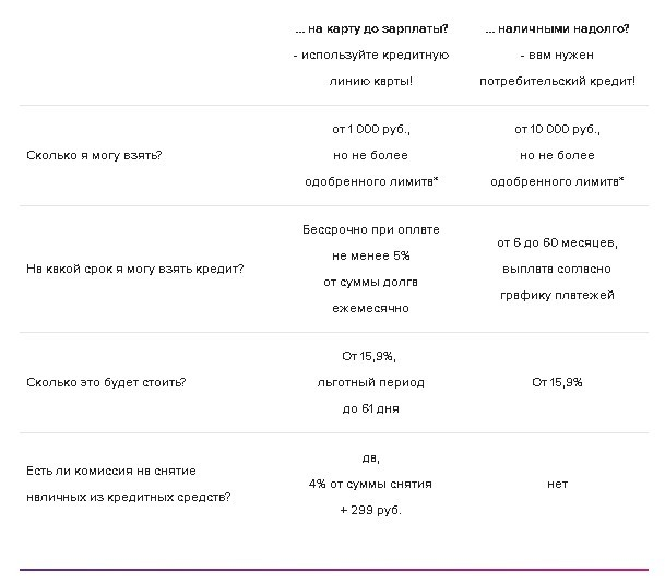 Платиза займ (platizaru) - личный кабинет, вход, онлайн