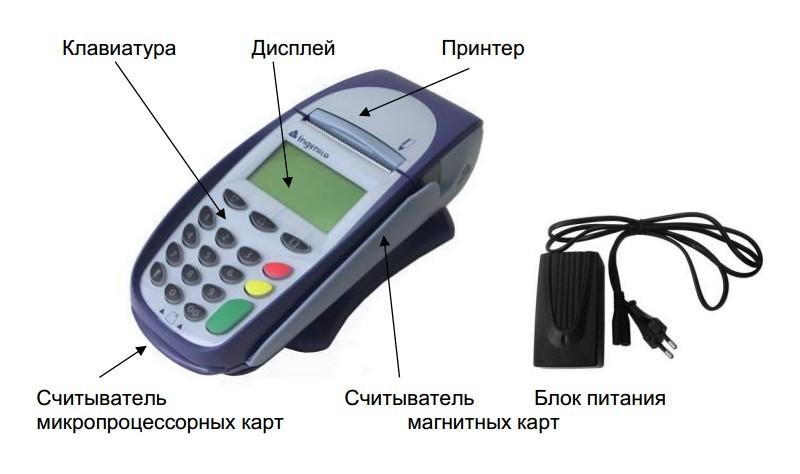 Изображение - Что такое pos-терминал pos-terminal-1