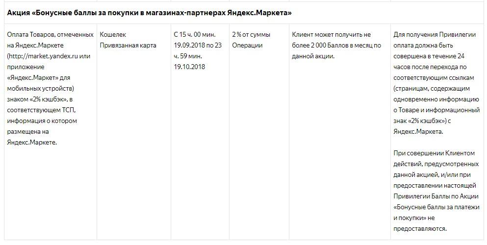 Рубль, доллар, евро, обмен: Обмен wmz на wmu